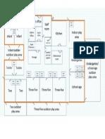 standard 6-center layout