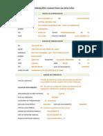 Modelo_Rescisão_Contrato_Trabalho