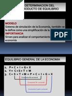 MODELOS DE DETERMINACION DEL INGRESO – PRODUCTO DE