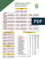 Resultados Cuadro 47-1 2014