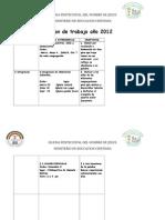 Informe Mec 2012