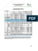 Stadiul Proiectelor PNDR La Data de 9 Mai 2013