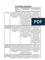 Editorial Guidelines[1]
