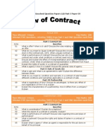Part-I Paper-IV Law of Contract