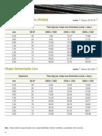 Tabela Tecnica Chapas