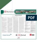 Multiplan CM 20070518 Port