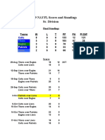 2009 Nayfl Football Standings Thru October 24