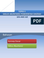 Topik 2.0 Siklus Akuntansi Keuangan Pemerintah Daerah Andyphamzah