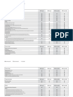 6series Coupe Convertible Datasheet