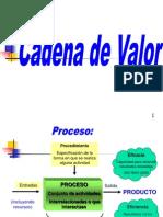Cadena de Valor_resumen