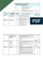 risk management plan 2013