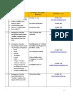 CNP_Helpdesk Urusan Kenaikan Pangkat KPM