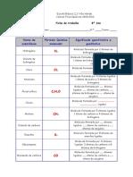 Forrmulas Quimicas e Significados