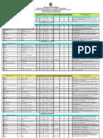 Tabela Das FLONAS