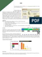Final Telecom Technologies-Summary