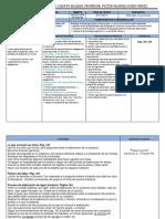 3o Planificacion Bim4 Comparte 2013-14 -Lalu-jromo05.Com
