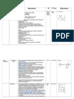 Polimeros Reaccion de Adicion (1)