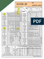 Thai Train Schedule