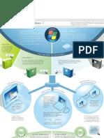 Saiba como instalar e usar o Windows 7