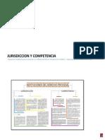 Jurisdiccion y Competencia (Mc)