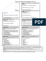 Alcohol Withdrawal Assessment Sheets