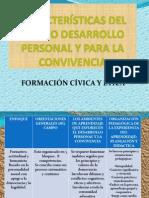 CARACTERÍSTICAS DEL CAMPO DESARROLLO PERSONAL Y PARA LA