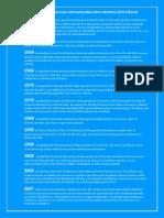 Evolución de normas sobre derechos de la infancia - UNICEF.pdf