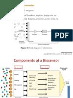 15386_Biosensors and Biochips