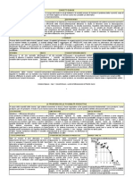 Scheda Di Ripasso - Cap 1 - Concetti Di Base - Lezioni Di Microeconomia Di Fabrizio Gazzo