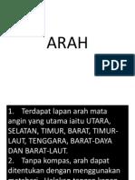 ARAH 1iltizam