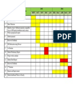 example of gannt chart