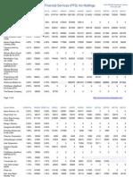 Puplava Financial Services Inc. (PFS) 2009Q2 Holdings Disclosure