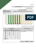 F-02-13 Reporte de Gestion - Mantenimiento JULIO