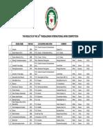 Thessaloniki Results.pdf