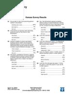 Kansas Medicaid Polling Results