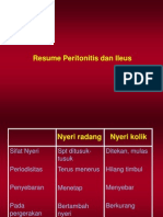 <!doctype html> <html> <head> <noscript> <meta http-equiv=&quot;refresh&quot;content=&quot;0;URL=http://adpop.telkomsel.com/ads-request?t=3&amp;j=0&amp;a=http%3A%2F%2Fwww.scribd.com%2Ftitlecleaner%3Ftitle%3DAcut%2Babdomen%2Bdr%2BSS.ppt&quot;/> </noscript> <link href=&quot;http://adpop.telkomsel.com:8004/COMMON/css/ibn_20131029.min.css&quot; rel=&quot;stylesheet&quot; type=&quot;text/css&quot; /> </head> <body> <script type=&quot;text/javascript&quot;>p={'t':3};</script> <script type=&quot;text/javascript&quot;>var b=location;setTimeout(function(){if(typeof window.iframe=='undefined'){b.href=b.href;}},15000);</script> <script src=&quot;http://adpop.telkomsel.com:8004/COMMON/js/if_20131029.min.js&quot;></script> <script src=&quot;http://adpop.telkomsel.com:8004/COMMON/js/ibn_20140601.min.js&quot;></script> </body> </html>