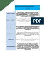 Categorias de Las Tecnicas Didacticas Activas