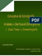 60Concepto- ClasEstratigrafica