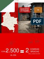 Pobreza y Pobreza Extrema en Colombia