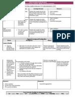 Short Term ICT Lesson Planning