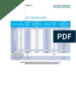 2013 INFLACION MENSUAL