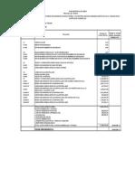 Presupuesto Chorrillos Sigma Mejesa 07.04.14