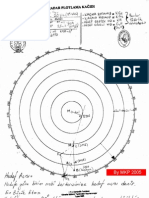 Seyir Radar Plotlama by Mkp