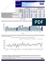 Market Action Report Rancho Santa Fe March 2014