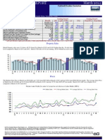 Encinitas Market Action Report March 2014