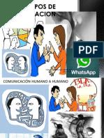 Trabajo 12. Tipos de Comunicacion.