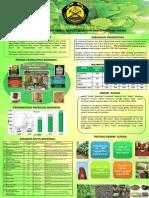 Biodiesel Kemiri sunan