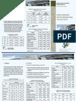 Data Bandung
