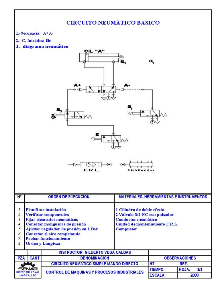 Circuito Neumatico Basico : Cirtuito hidraulico basico bomba