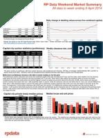 Weekend Market Summary Week Ending 2014 April 6